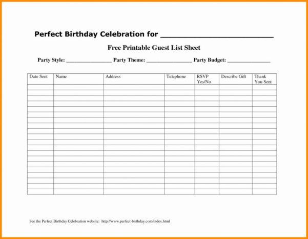 College Application Spreadsheet Checklist Pertaining To Collegecation Checklist Spreadsheet New Sheet  Askoverflow