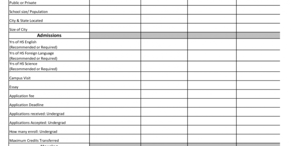College Application Spreadsheet Checklist With College Application Spreadsheet Template Review And Specs Scarfoo College Application Spreadsheet Checklist Google Spreadsheet