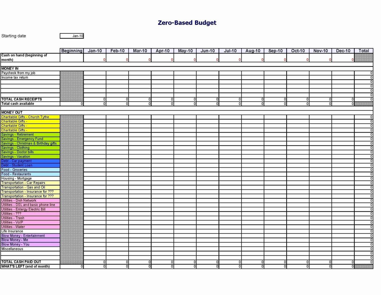 College Application Spreadsheet Checklist Within College Application Spreadsheet Checklist  Austinroofing