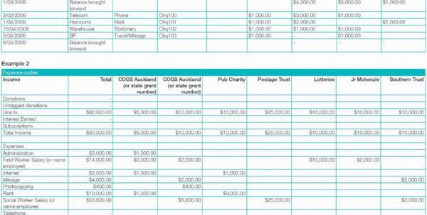 College Application Spreadsheet Checklist Within College Application Spreadsheet Checklist Elegant Spreadsheet 50 College Application Spreadsheet Checklist Google Spreadsheet