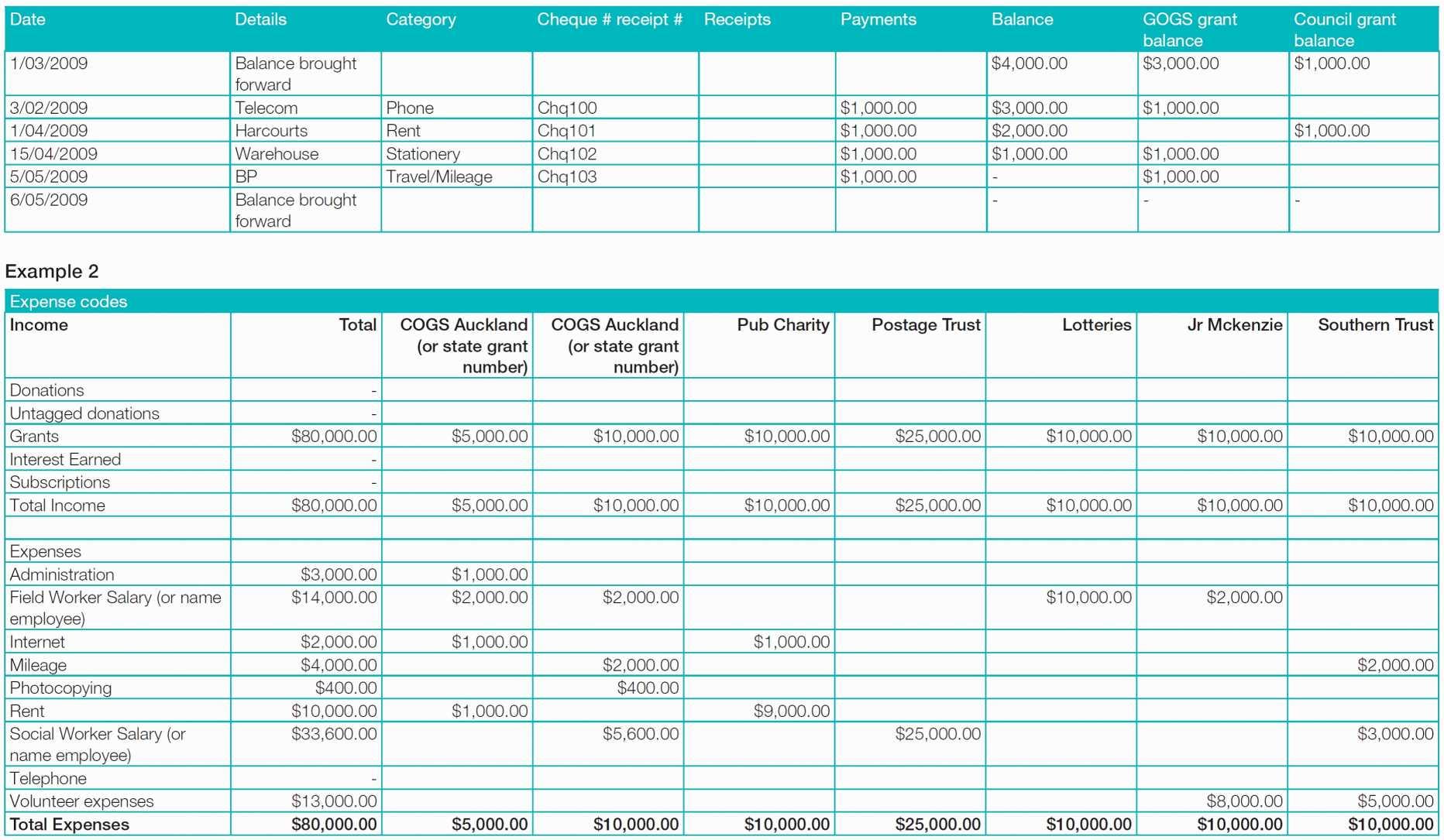 College Application Spreadsheet Checklist Within College Application Spreadsheet Checklist Elegant Spreadsheet 50