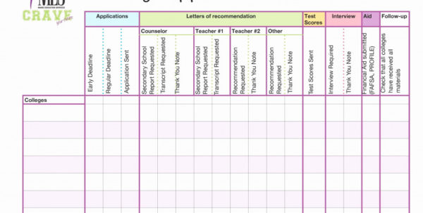 College Application Spreadsheet Checklist Within College Application Spreadsheet Checklist Fresh Lovely Of Final For