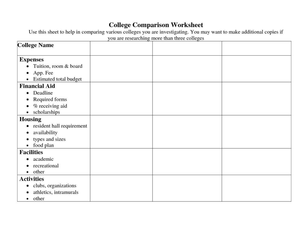 College Application Tracking Spreadsheet Pertaining To College Organizer App. 8 Agenda Apps To Help Students Stay Organized