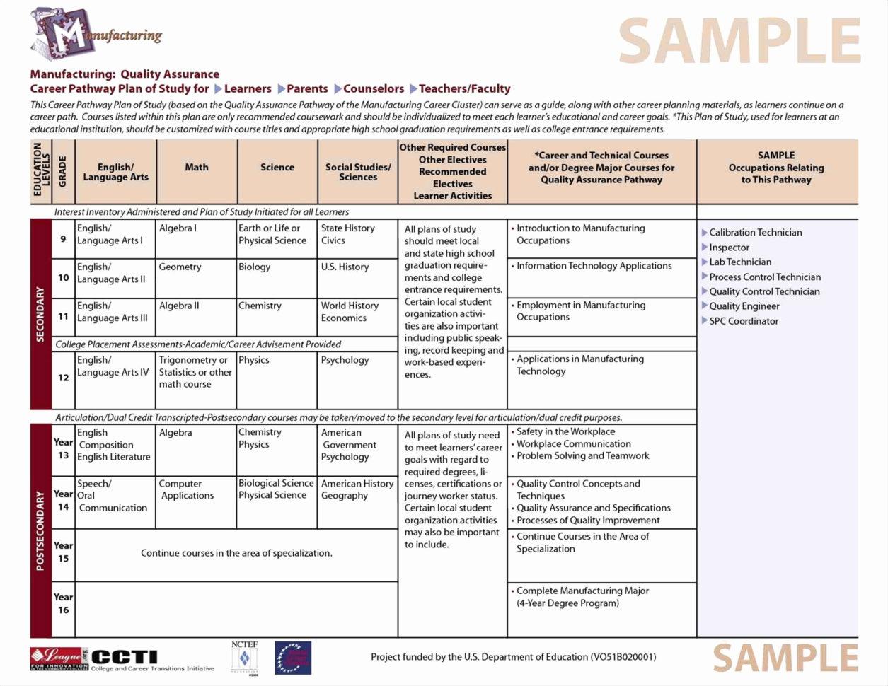 College Comparison Excel Spreadsheet In College Application Spreadsheet Comparison Excel Elegant Organizer