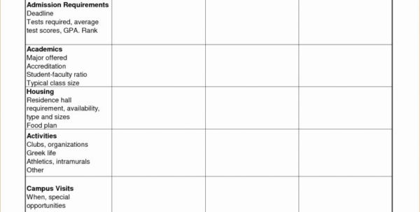 College Comparison Excel Spreadsheet Intended For College Comparison Spreadsheet Templates Excel Cost Sample