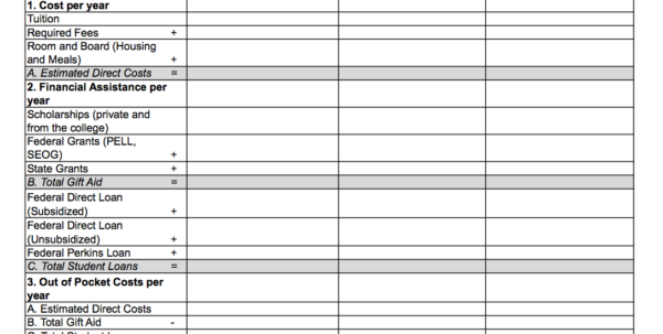 College Comparison Excel Spreadsheet Regarding College Comparison Spreadsheet Templates Excel Cost Sample