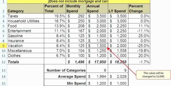College Comparison Excel Spreadsheet Throughout College Comparison Excel Spreadsheet Inspirational College Parison