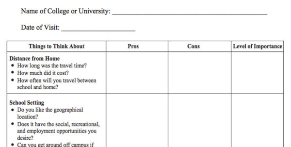 College Comparison Excel Spreadsheet Within College Comparison Spreadsheet Templates Excel Cost Sample