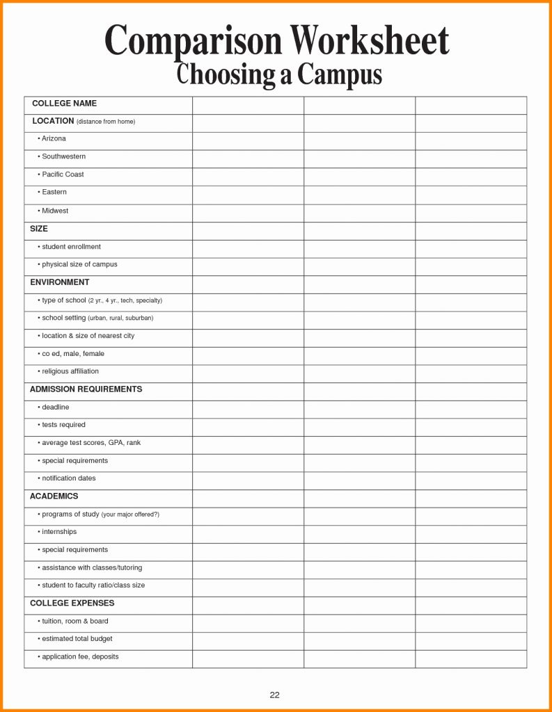 College Comparison Spreadsheet Pertaining To College Comparison Spreadsheet Parison Template Best Worksheet Excel