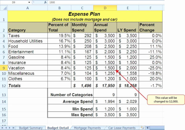 College Comparison Spreadsheet Pertaining To College Comparison Spreadsheet  Spreadsheet Collections