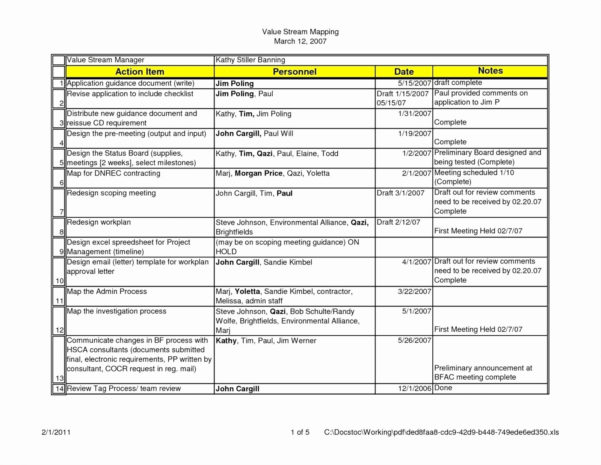 College Cost Spreadsheet Inside College Comparison Worksheet Spreadsheet Best Of Parison New