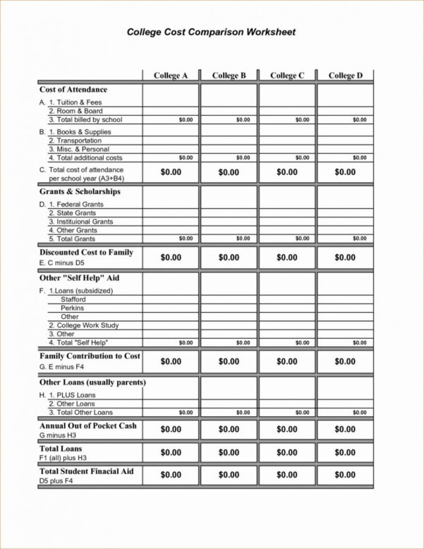 College Cost Spreadsheet Pertaining To Collegeon Spreadsheet Excel Sheet Worksheet Tuition Cost  Askoverflow