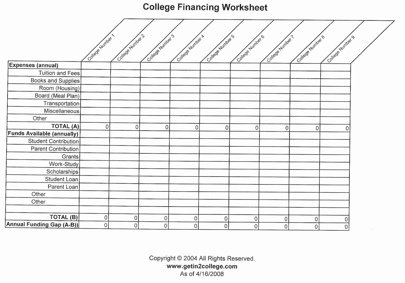 College Cost Spreadsheet Throughout College Comparison Spreadsheet Cost Tuition Excel Sample Worksheets