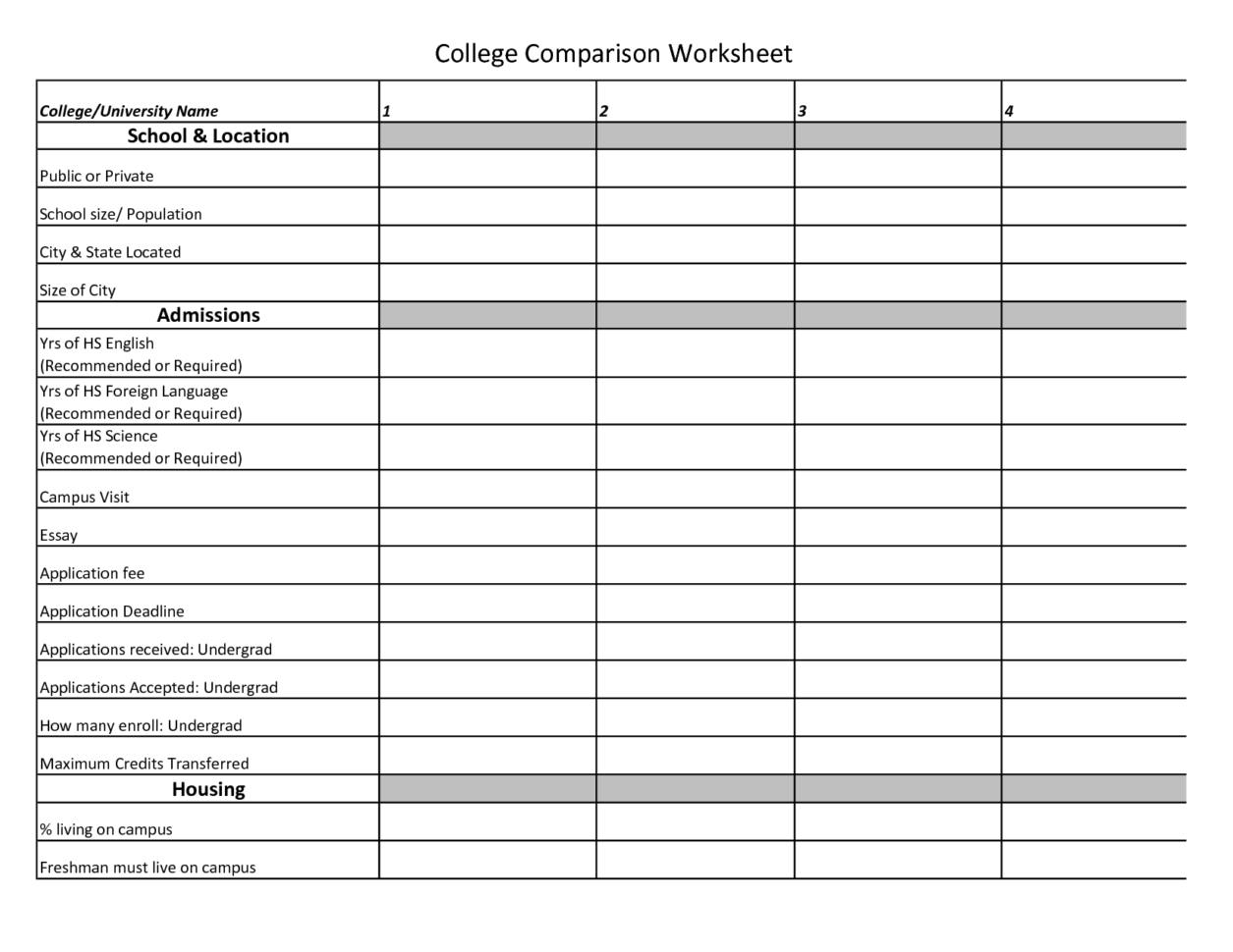 College Cost Spreadsheet With College Cost Comparison Worksheet Template Best Maggi Locustdesign
