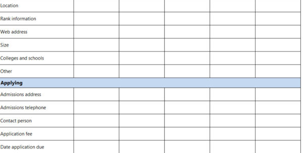 College Decision Spreadsheet With College Comparison Spreadsheet With Cost Plus Tuition Together Excel