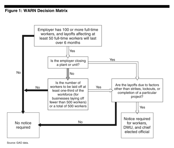 College Decision Spreadsheet Within College Decision Matrix Spreadsheet – Spreadsheet Collections