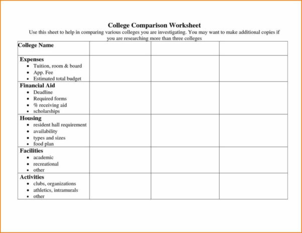 College Expenses Spreadsheet With Regard To Home Loan Comparison Spreadsheet And College Parison Worksheet