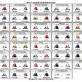 College Football Pick Em Spreadsheet Inside Bowl Schedule — Latest News, Images And Photos — Crypticimages