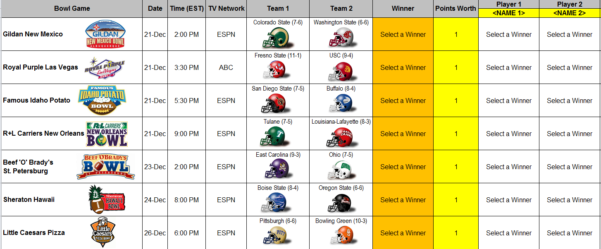 College Football Pick Em Spreadsheet Intended For College Football Pick Em Printable Sheets  Sharedlibby  Scalsys