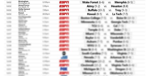 College Football Pick Em Spreadsheet Pertaining To College Football Bowl Picks Printable – Brohannon