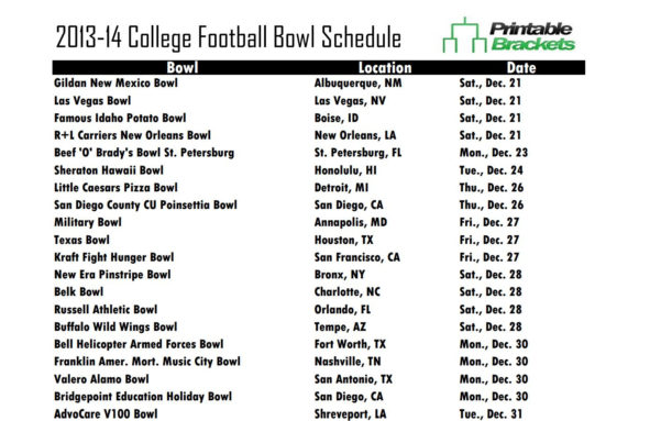 College Football Pick Em Spreadsheet With Regard To Bowl Schedule — Latest News, Images And Photos — Crypticimages