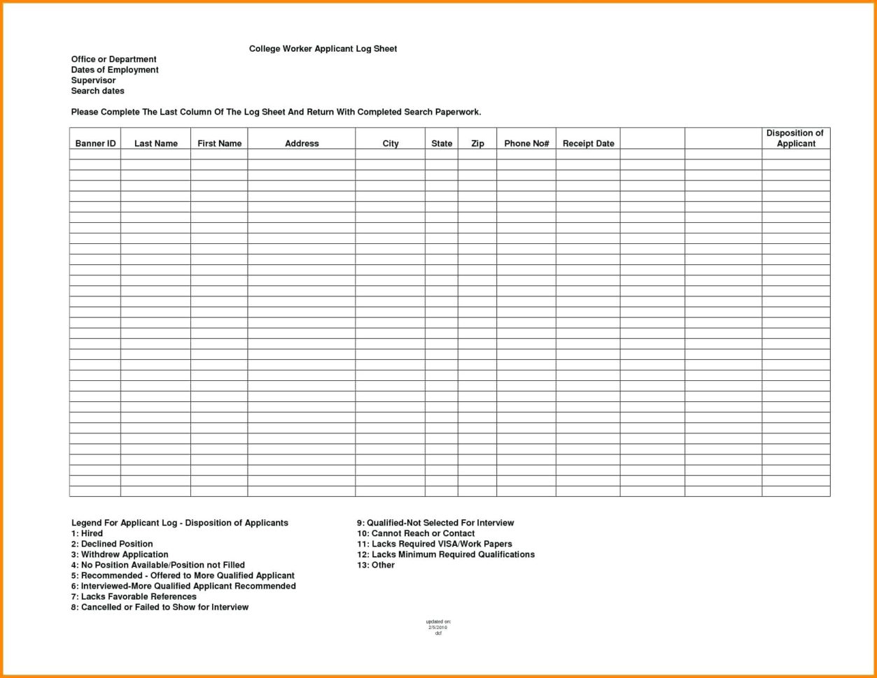 College Search Spreadsheet Template With Project Status Sheet Agile Backlog Board Project Status Sheet