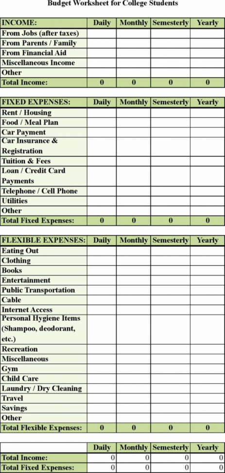College Student Expenses Spreadsheet Throughout College Expense Worksheet – The Newninthprecinct