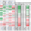 Colourful Excel Spreadsheet For Matthew O'brien, Author At Innovative Educators  News Radar