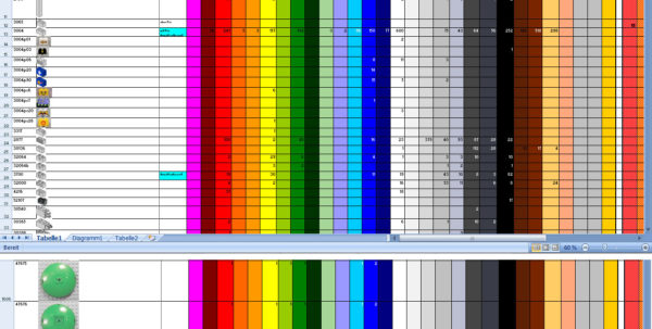Colourful Excel Spreadsheet With Regard To How Do You Keep Track Of Your Collection?  General Lego Discussion