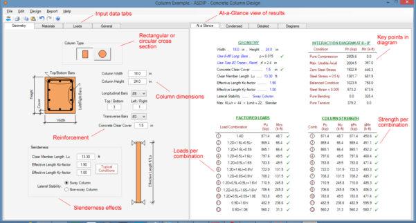 Column Design Eurocode 2 Spreadsheet With Fresh Concrete Column Design New Reinforced Jacketing Detail You