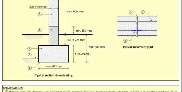 Column Design Eurocode 2 Spreadsheet With Regard To Masonry Spreadsheets