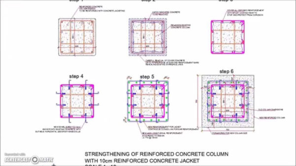 Column Design Eurocode 2 Spreadsheet Within Fresh Concrete Column Design New Reinforced Jacketing Detail You