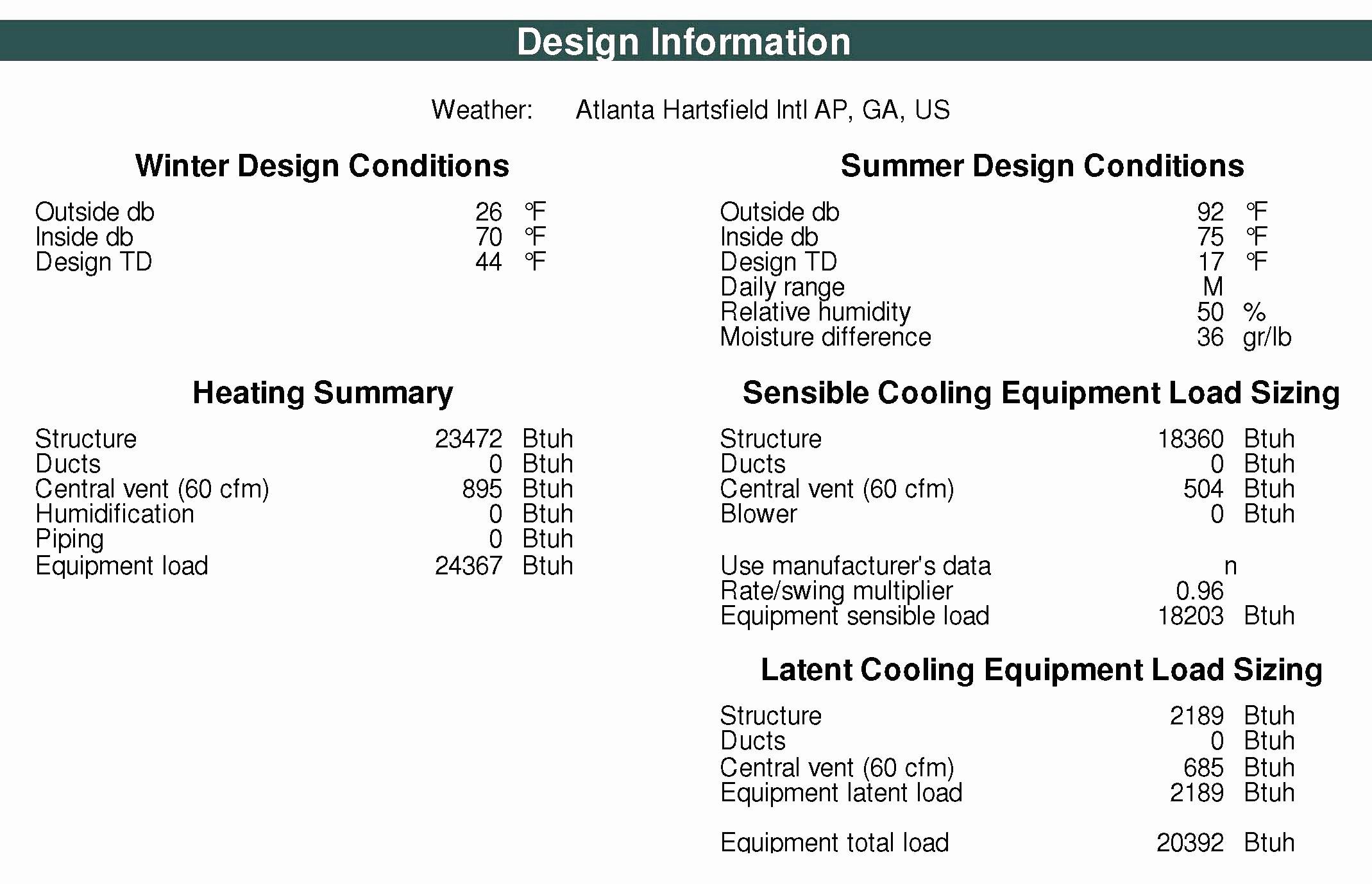 Commercial Electrical Load Calculation Spreadsheet Inside Hvac Load Calculation Spreadsheet Cooling Xls Heat Invoice Template