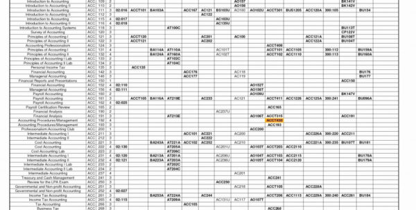 Commercial Electrical Load Calculation Spreadsheet With Regard To Commercial Load Calculation Spreadsheet  Austinroofing