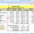 Commercial Lease Analysis Spreadsheet Throughout Commercial Lease Analysis Spreadsheet Awesome Investment Property