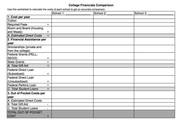 Commercial Loan Comparison Spreadsheet For Home Loan Comparison Spreadsheet Excel Lovely Parison Examples