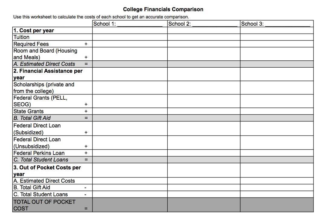 commercial loan comparison spreadsheet spreadsheet downloa
