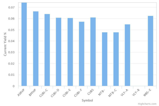 Commercial Loan Comparison Spreadsheet Within 5.50% Fixed To Floating From Valley National Bancorp  Valley
