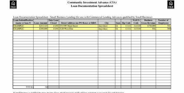Commercial Property Analysis Spreadsheet With Regard To Commercial Property Analysis Spreadsheet – Spreadsheet Collections