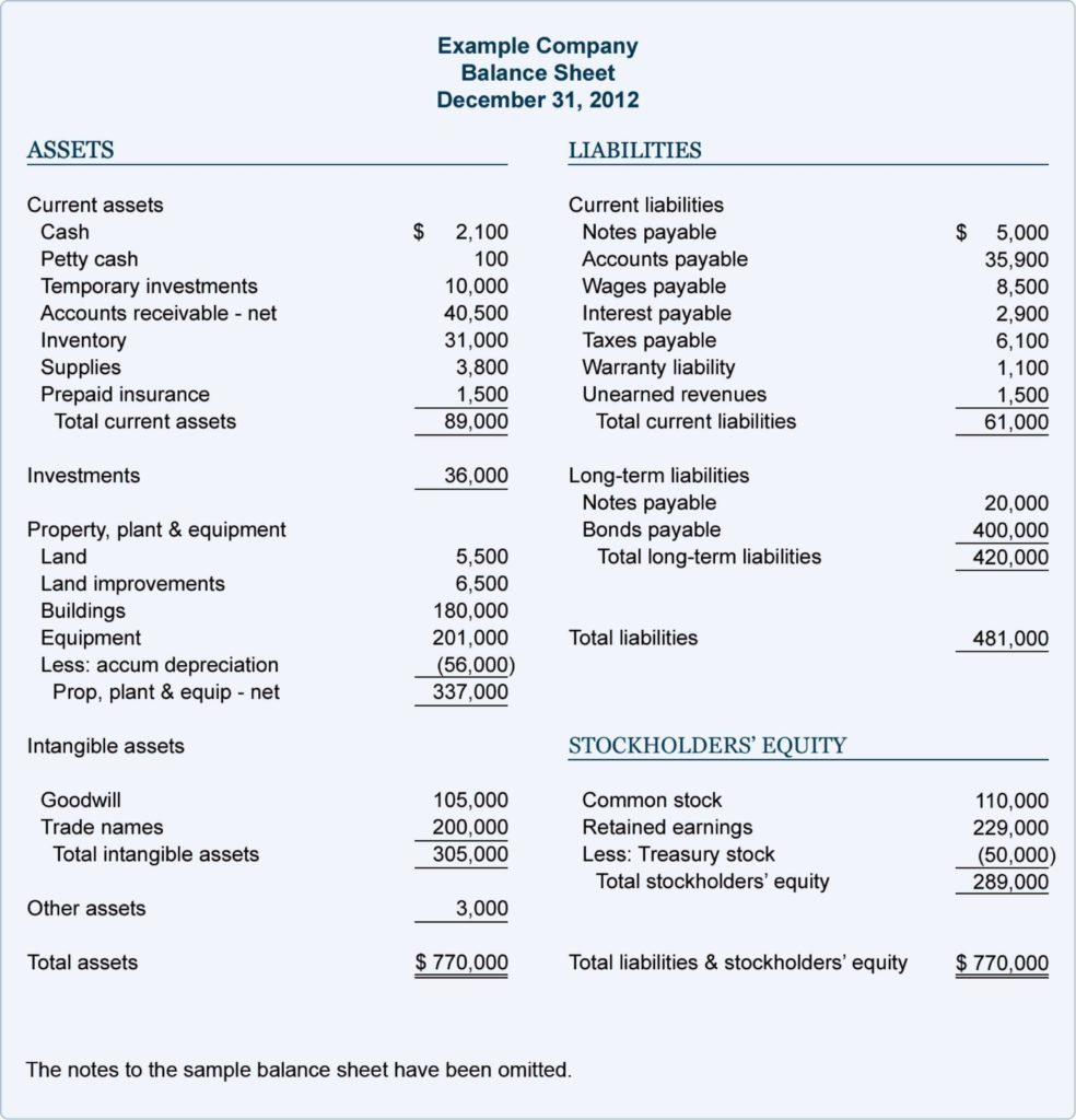 Commercial Property Investment Spreadsheet Intended For Investment Rental Property Management Spreadsheet With Free Template