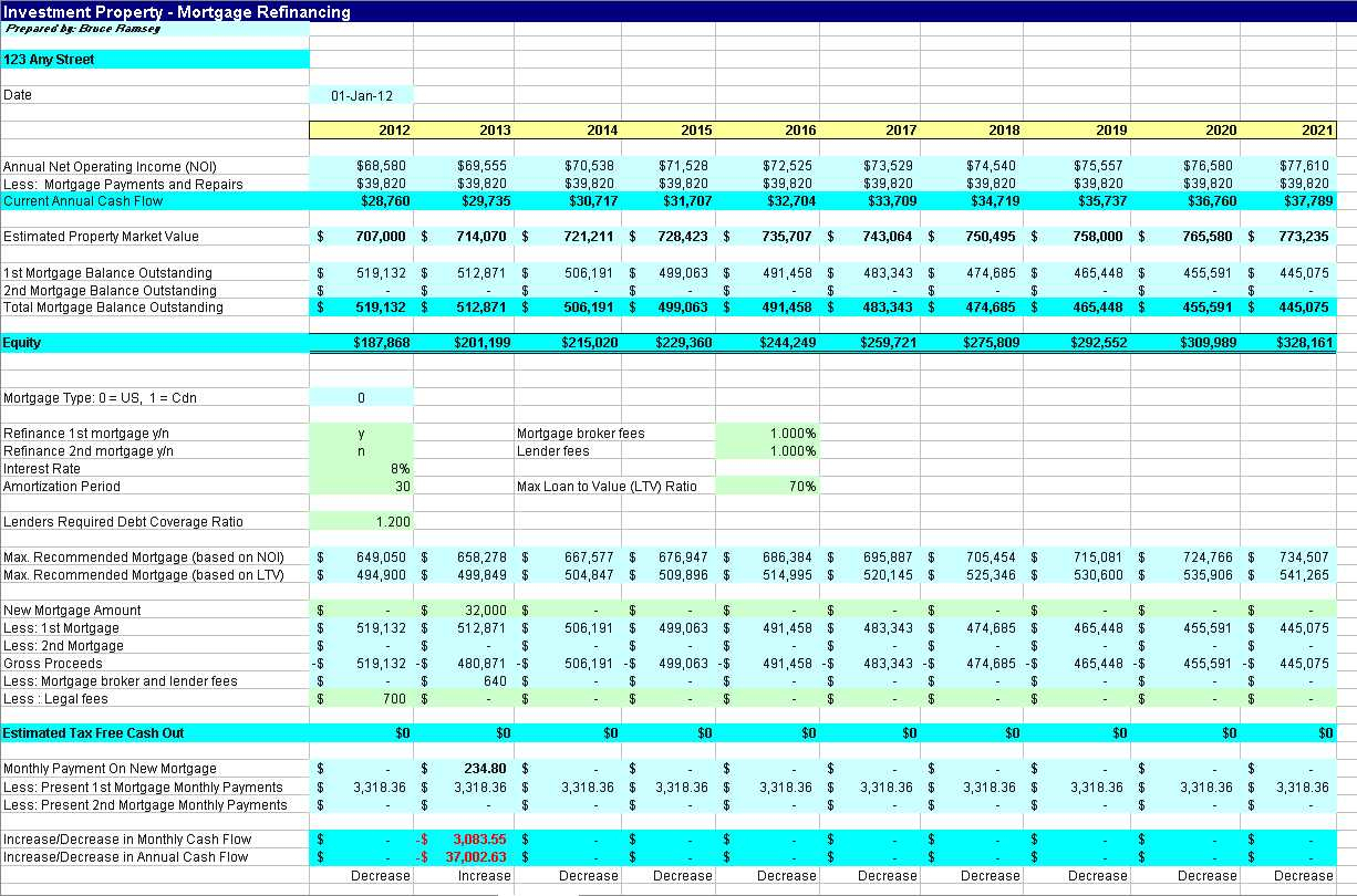Commercial Real Estate Lease Analysis Spreadsheet Within Real Estate Investment Portfolio Template And Commercial Real Estate