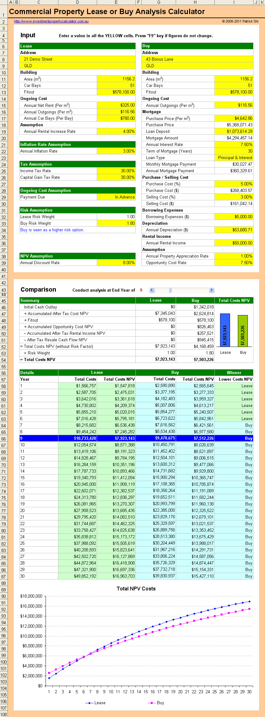 Commercial Real Estate Lease Vs Buy Spreadsheet With Commercial Property Lease Or Buy Analysis Calculator