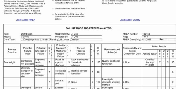 Commercial Real Estate Spreadsheet For Real Estate Investment Analysis Spreadsheet As Well Free With