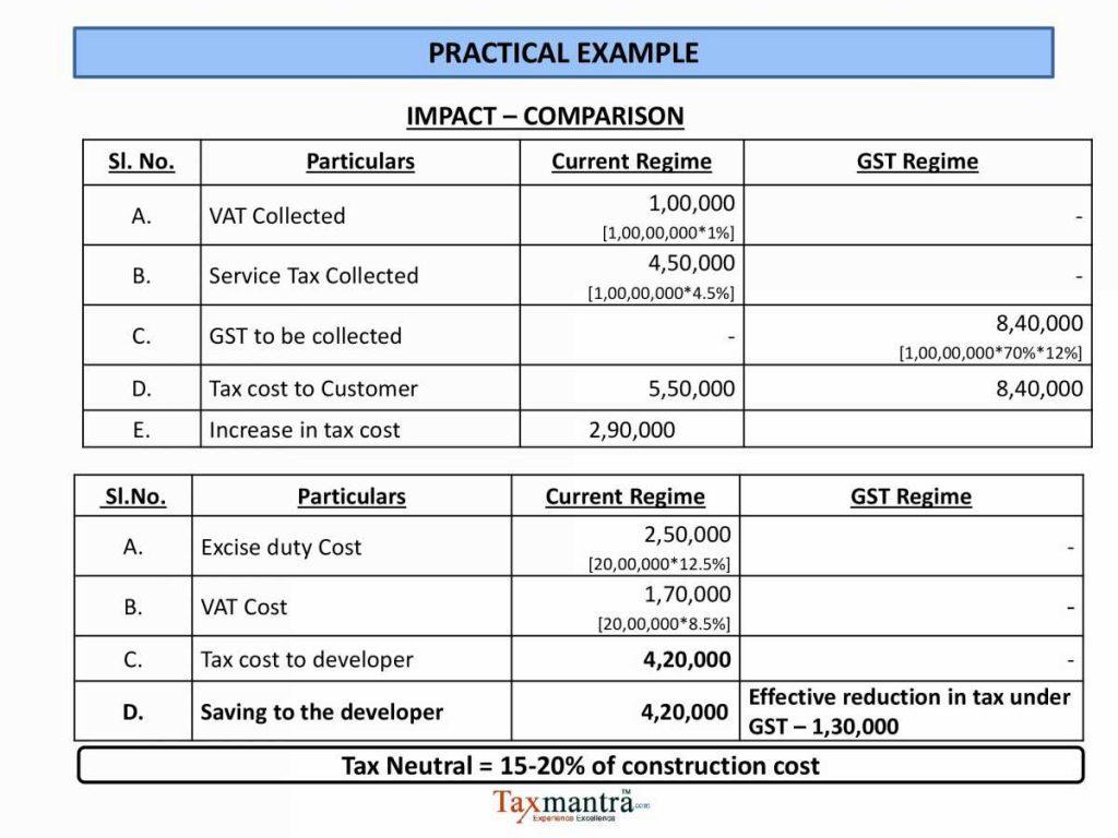 Commercial Real Estate Spreadsheet Pertaining To Real Estate Spreadsheet Analysis Market Excel Commercial Rental