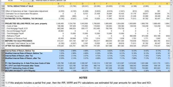 Commercial Real Estate Spreadsheet Regarding Commercial Real Estate Developmentpreadsheet Project Excel Carlisle