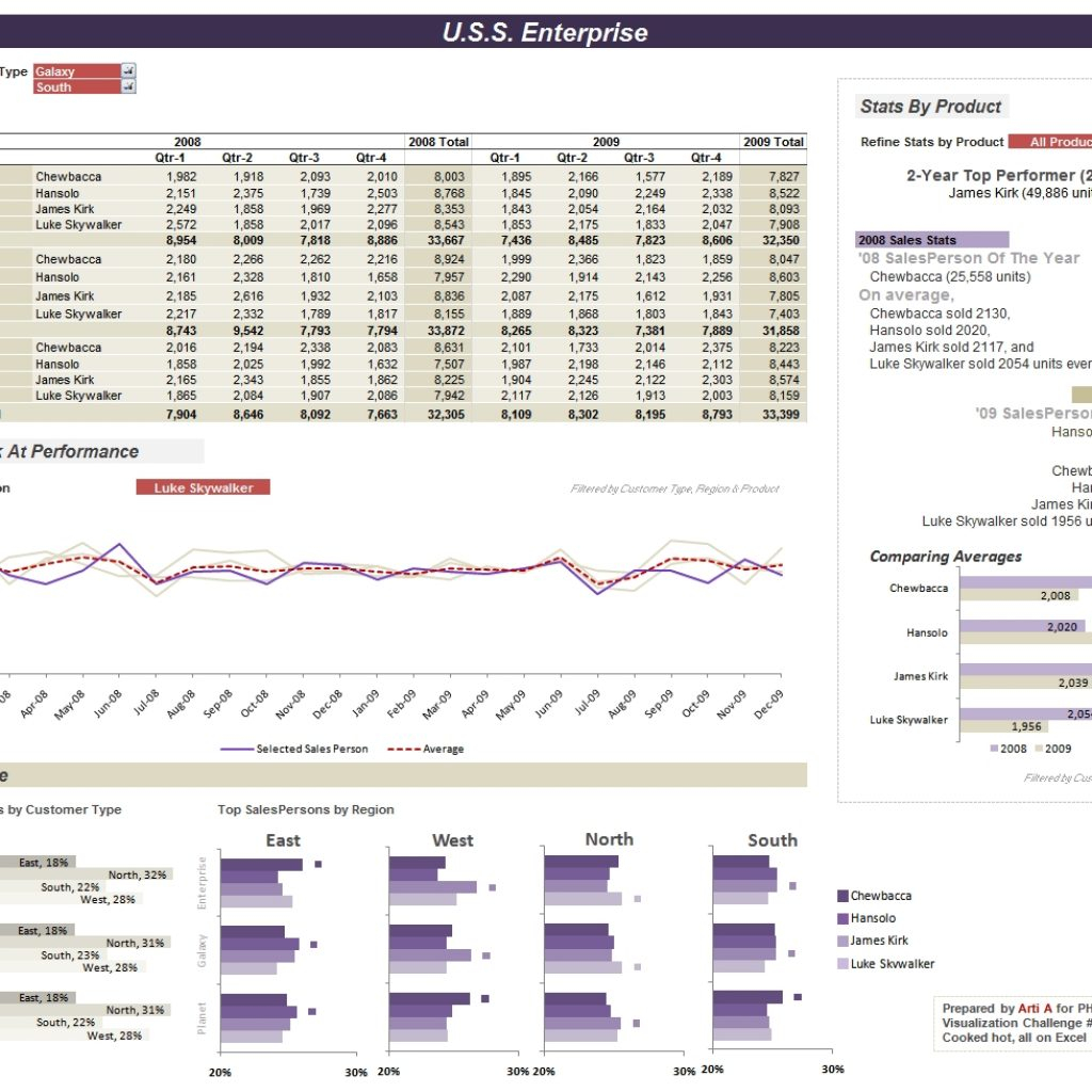 Commission Spreadsheet Template Excel Regarding Commission Tracking Spreadsheet Excel Real Estate Insurance Template