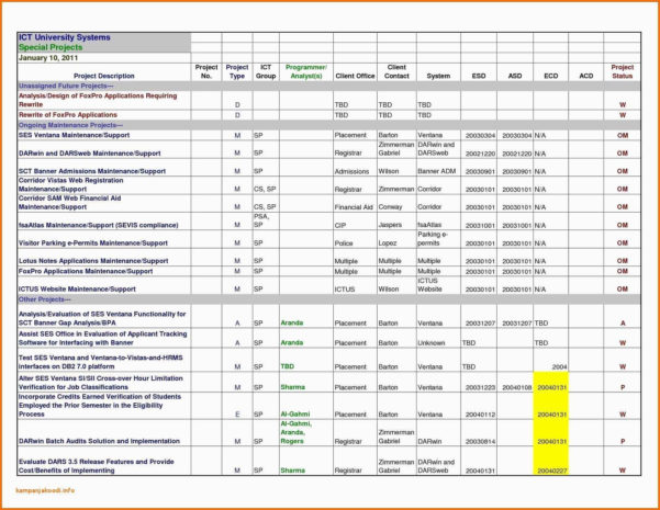 Comp Time Tracking Spreadsheet Within Employee Time Tracking Spreadsheet Awesome Bi Weekly Timesheet With