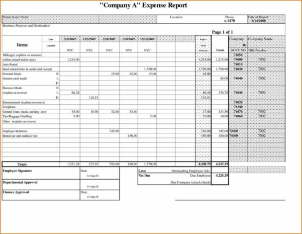 Company Spreadsheet Examples Pertaining To Sample Company Expense Report Policy With Plus Examples Together As