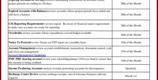Company Valuation Excel Spreadsheet For Business Valuation Spreadsheet And Model Xls With Template Plus