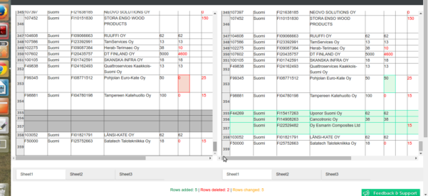 Compare 2 Spreadsheets In Find The Differences Between 2 Excel Worksheets?  Stack Overflow